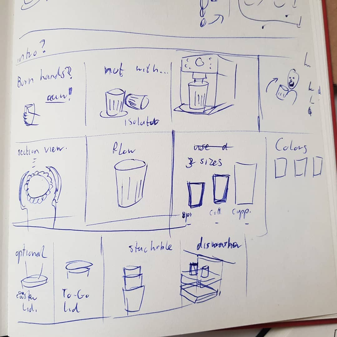 Rough sketch of the storyboard for a new video 📽️
